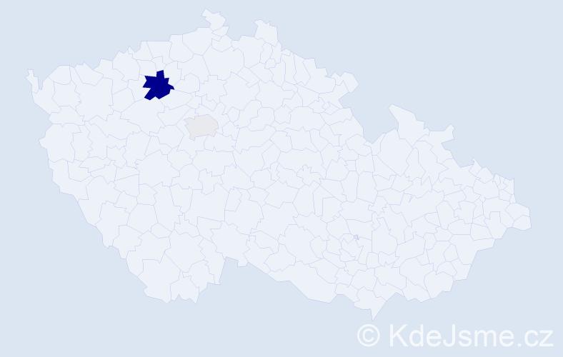 Příjmení: 'Laksa', počet výskytů 10 v celé ČR