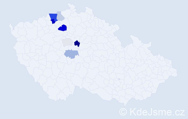 Příjmení: 'Čutík', počet výskytů 17 v celé ČR