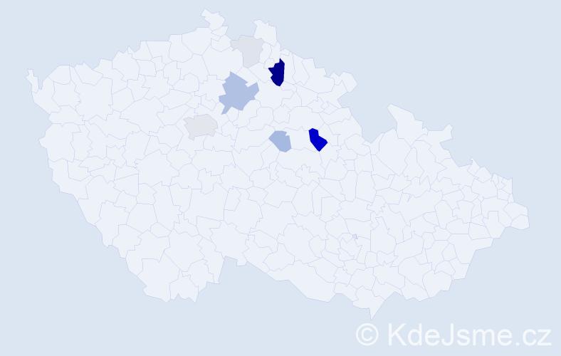 Příjmení: 'Ďoubalíková', počet výskytů 21 v celé ČR