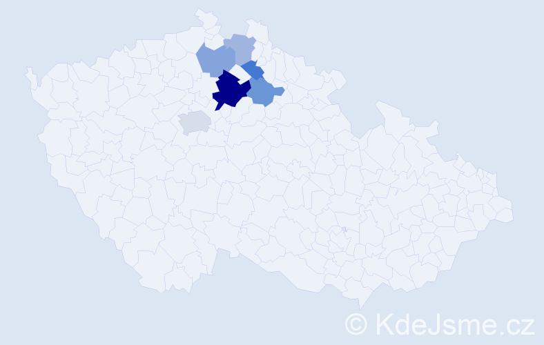 Příjmení: 'Hanoušková', počet výskytů 11 v celé ČR
