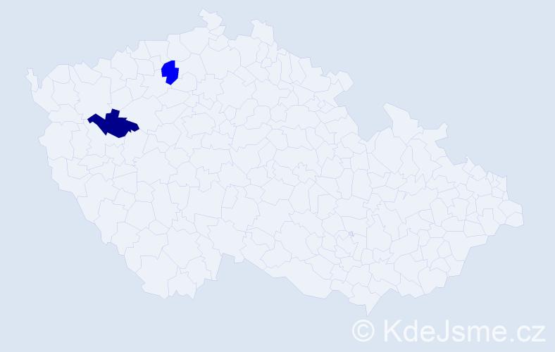 Příjmení: 'Jorgensen', počet výskytů 2 v celé ČR