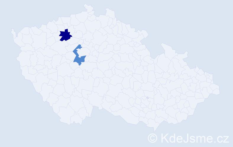 Příjmení: 'Kühlweinová', počet výskytů 2 v celé ČR