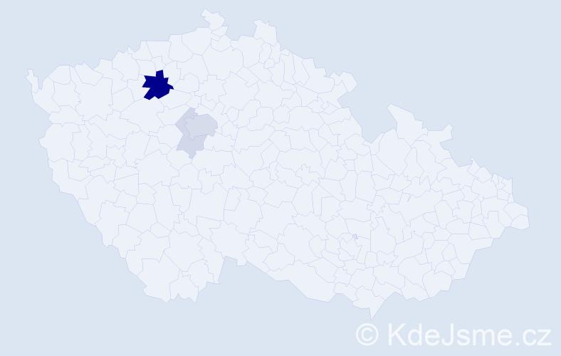 Příjmení: 'Bassy', počet výskytů 14 v celé ČR