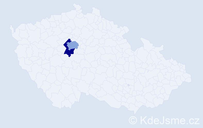 Příjmení: 'Füzérová', počet výskytů 8 v celé ČR