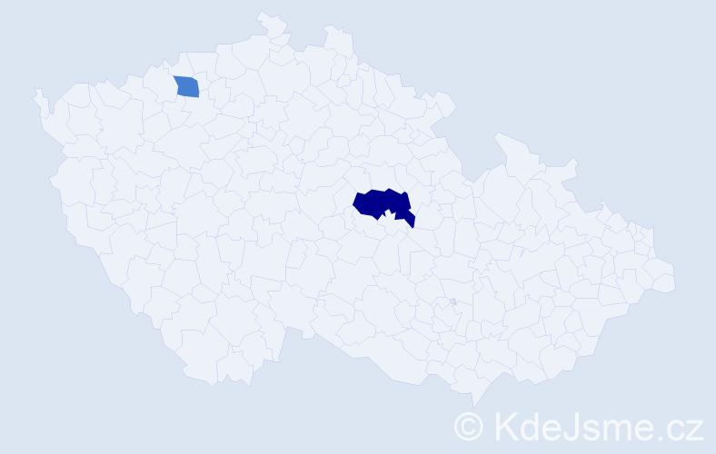 Příjmení: 'Habětinková', počet výskytů 3 v celé ČR