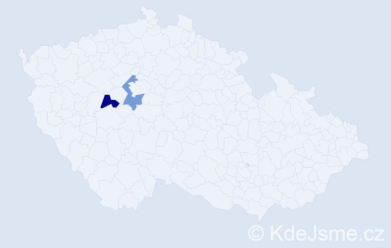 Příjmení: 'Kokuňko', počet výskytů 2 v celé ČR