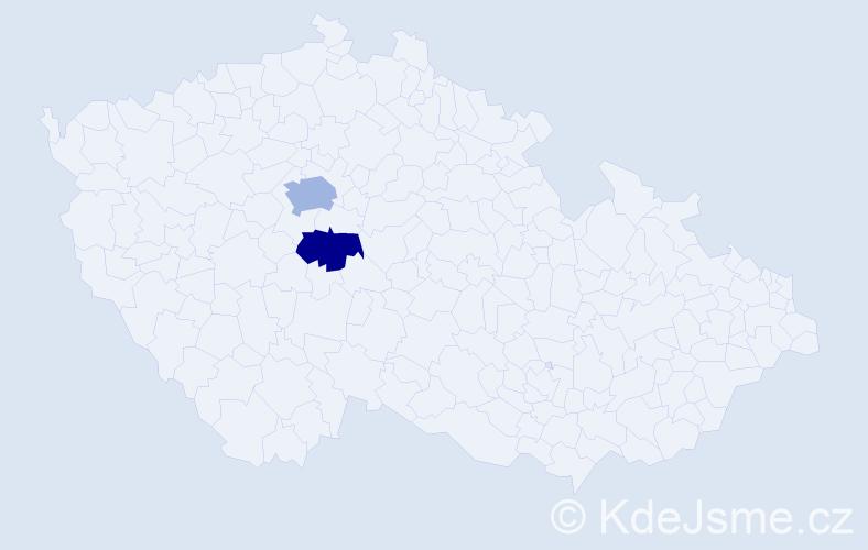 Příjmení: 'Kalaková', počet výskytů 3 v celé ČR