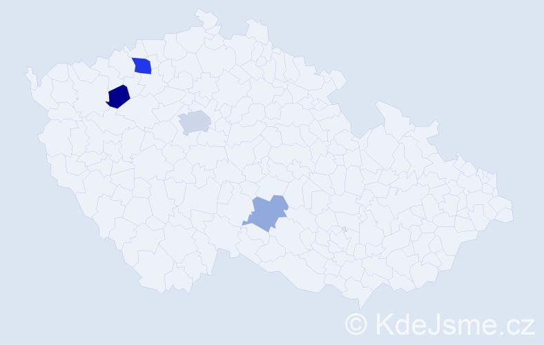 Příjmení: 'Kuderna', počet výskytů 8 v celé ČR