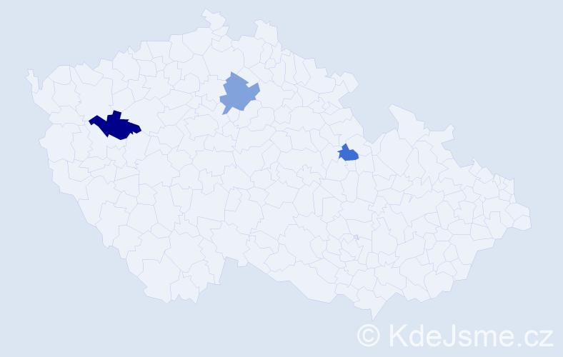 Příjmení: 'Kurak', počet výskytů 8 v celé ČR
