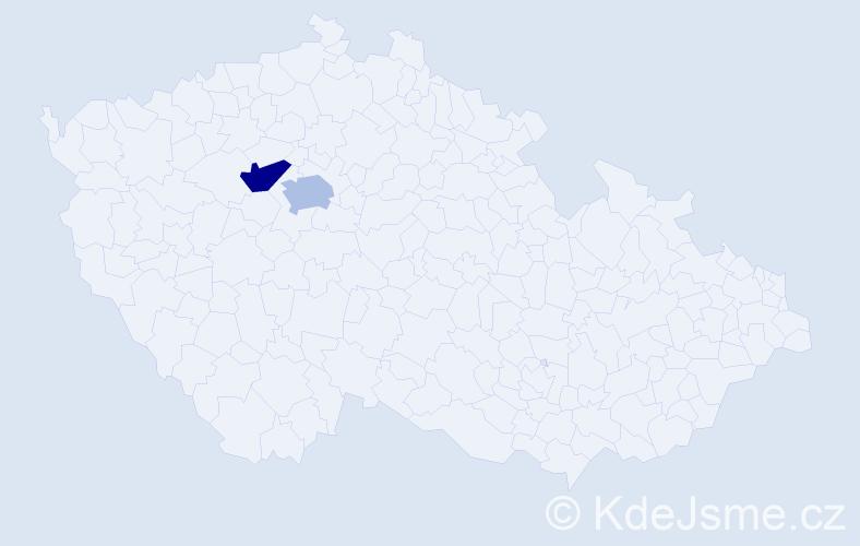 Příjmení: 'Balzarková', počet výskytů 2 v celé ČR