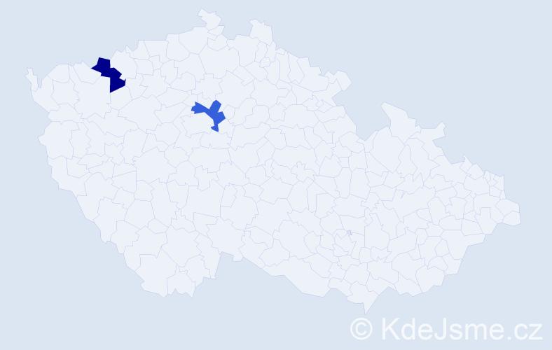 Příjmení: 'Kolesnikova', počet výskytů 2 v celé ČR