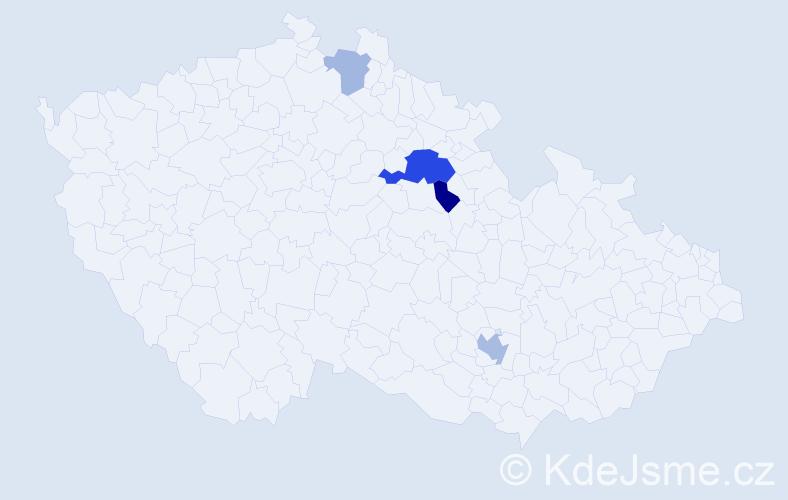 Příjmení: 'Koldrtová', počet výskytů 8 v celé ČR