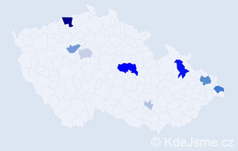 Příjmení: 'Balzar', počet výskytů 14 v celé ČR