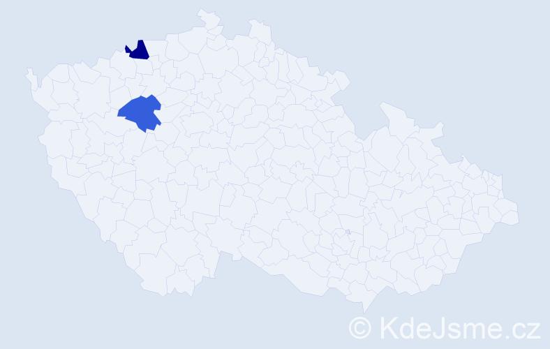 Příjmení: 'Kubač', počet výskytů 9 v celé ČR
